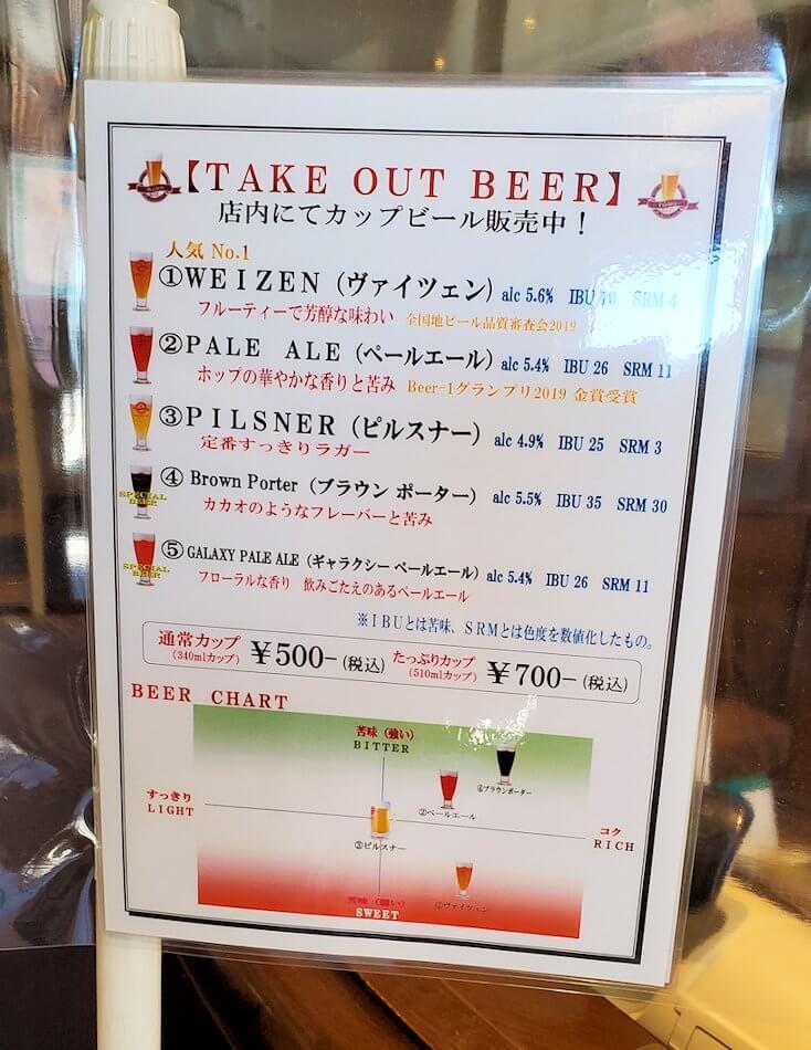 門司港クラフトビールが飲めるお店の看板
