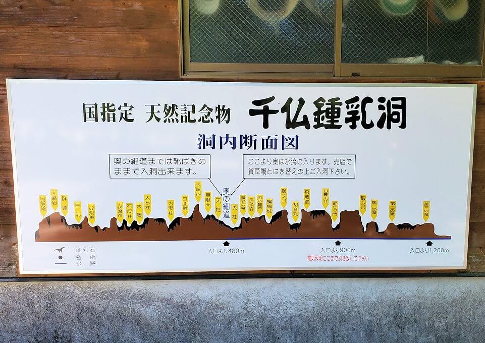 千仏鍾乳洞の説明板