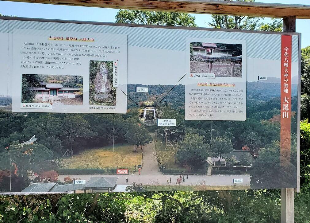 宇佐神宮の説明看板