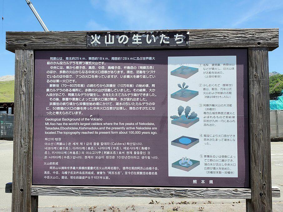 阿蘇の火口手前にある、阿蘇山の説明看板