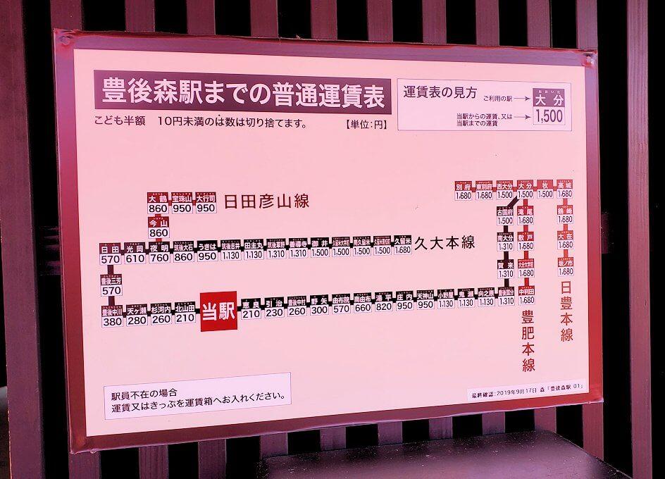 JR豊後森駅の運賃表