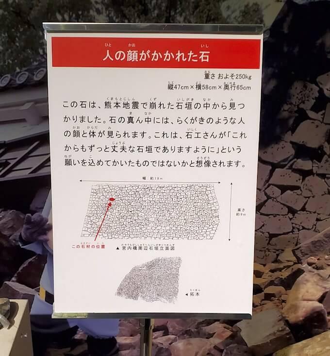 熊本城敷地のわくわく座内に置かれていた、裏に人の絵が描かれた石垣の石の案内
