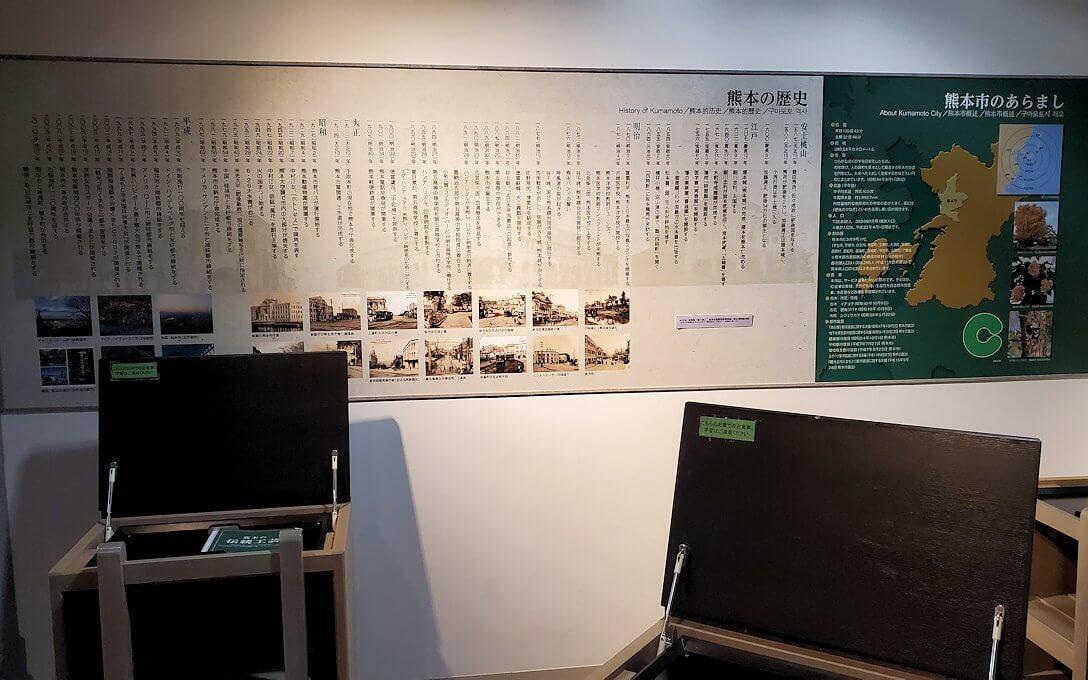 熊本駅前の「くまもと森都心プラザ」の2Fに到着