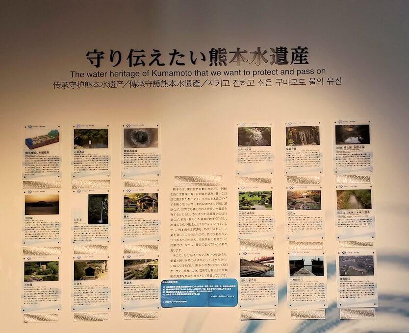 「くまもと森都心プラザ」にある郷土情報センターにあった熊本県の水源のパネル
