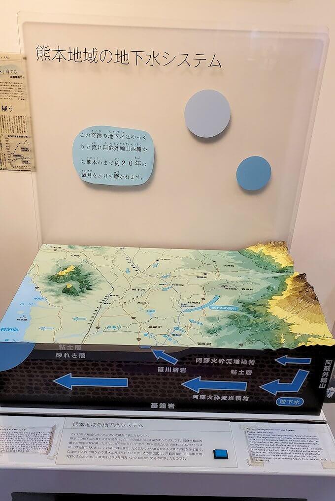 「くまもと森都心プラザ」にある郷土情報センターにあった熊本県の水についての資料-2