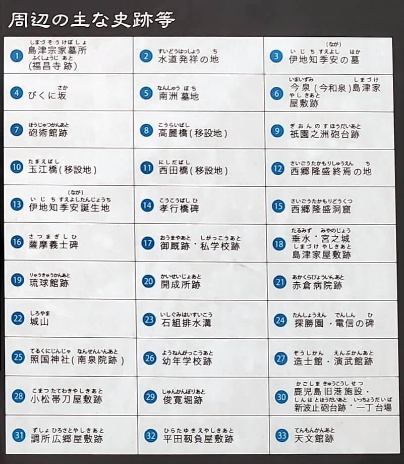 鹿児島県立図書館の鶴丸城跡地周辺の案内図-2
