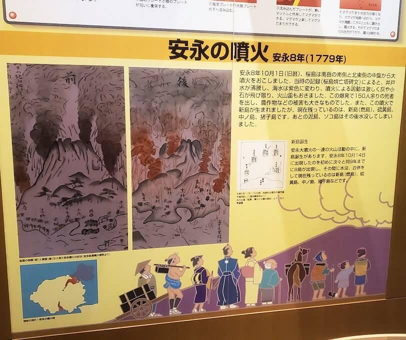桜島ビジターセンターにある、安永大噴火の説明