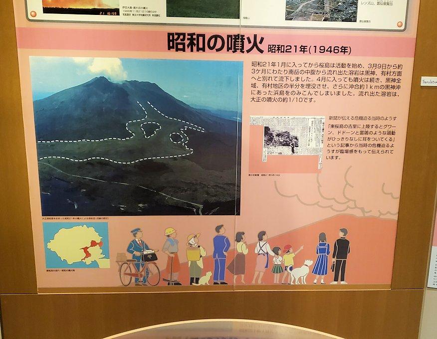 桜島ビジターセンターにある、昭和噴火の説明-1