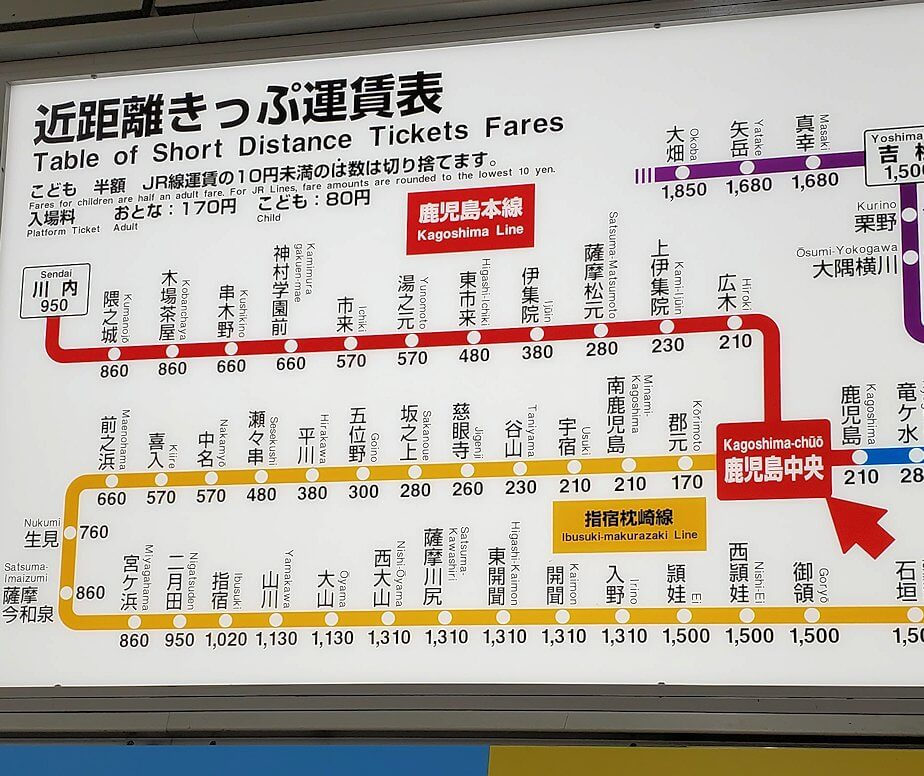 鹿児島中央駅の運賃表