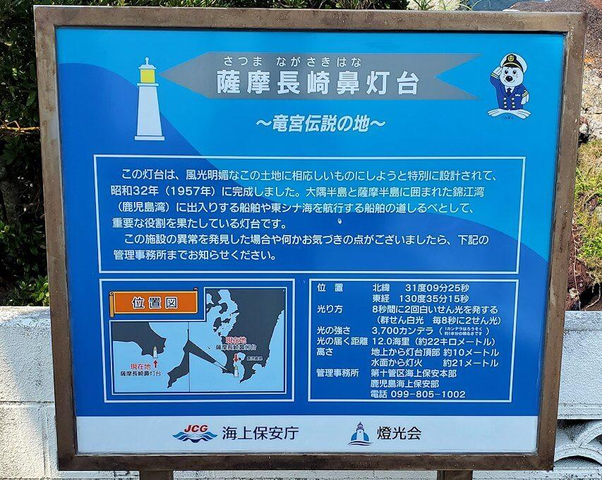 長崎鼻先端にある灯台から眺める岬の説明