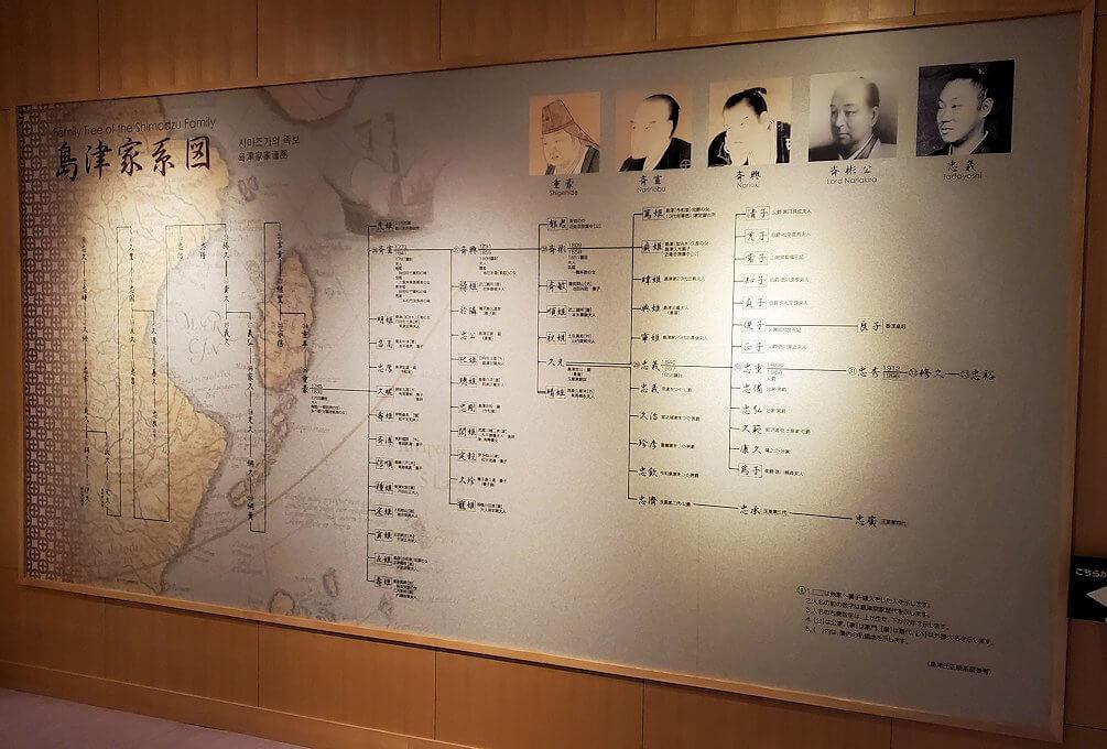 照国神社内資料館の内観