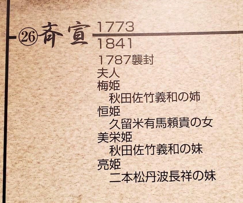 照国神社内資料館にある、島津家の系譜図の斉宣