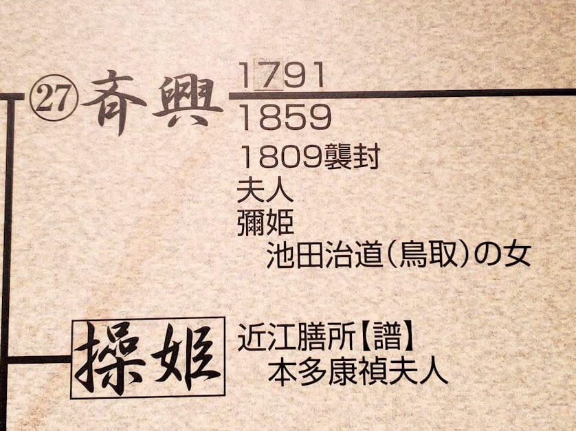 照国神社内資料館にある、島津家の系譜図の斉興