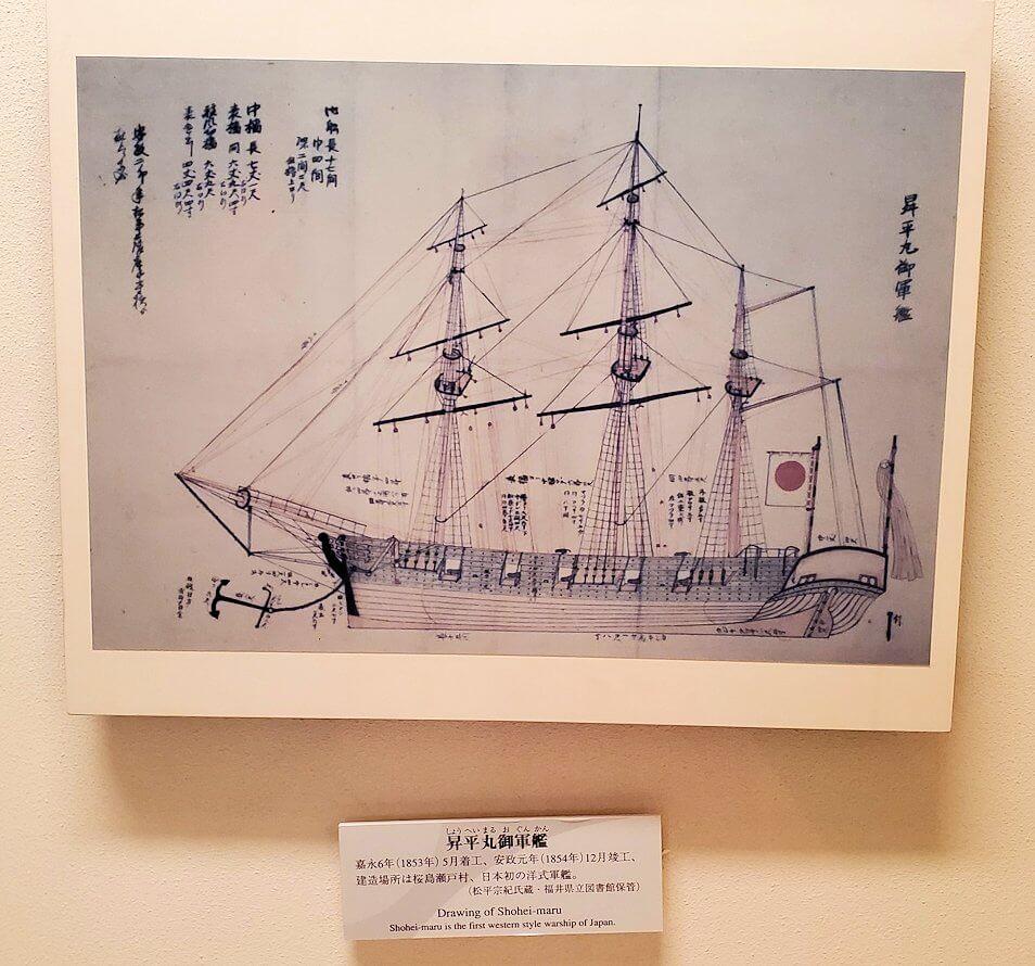 島津斉彬が動いた近代国家への説明パネル3