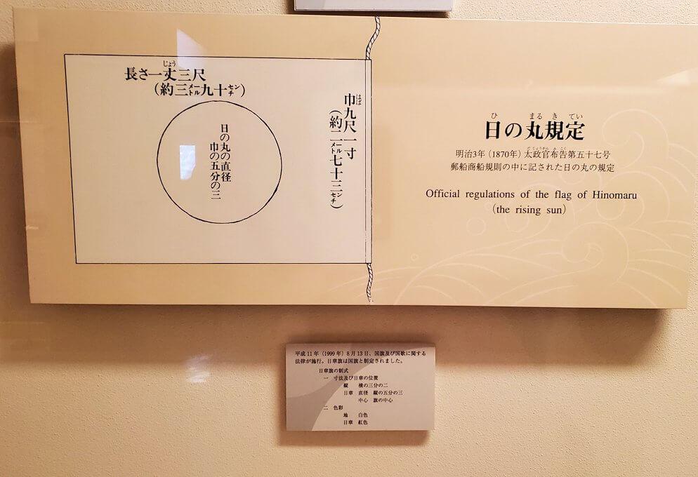島津斉彬が考案した日の丸国旗1
