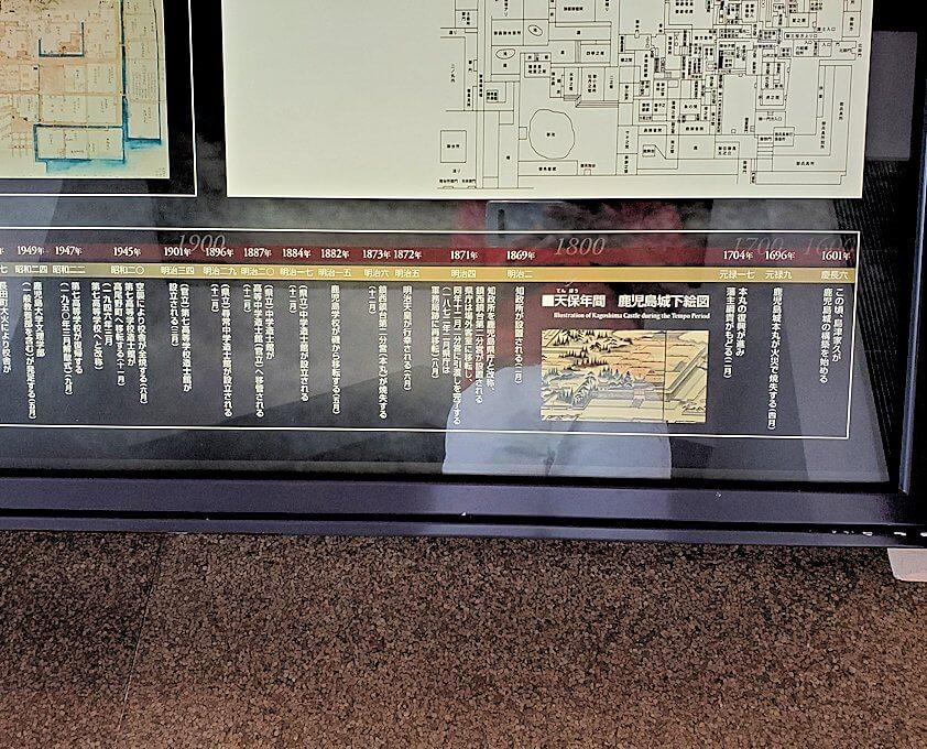 鹿児島の歴史の説明パネル1