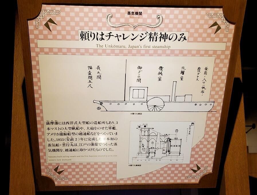 維新ふるさと館内にあった、蒸気機関船の説明