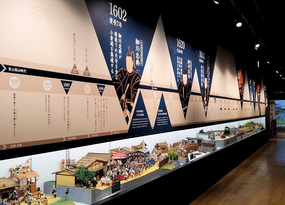 小倉城に入るとこのように城の歴史コーナーが広がっています