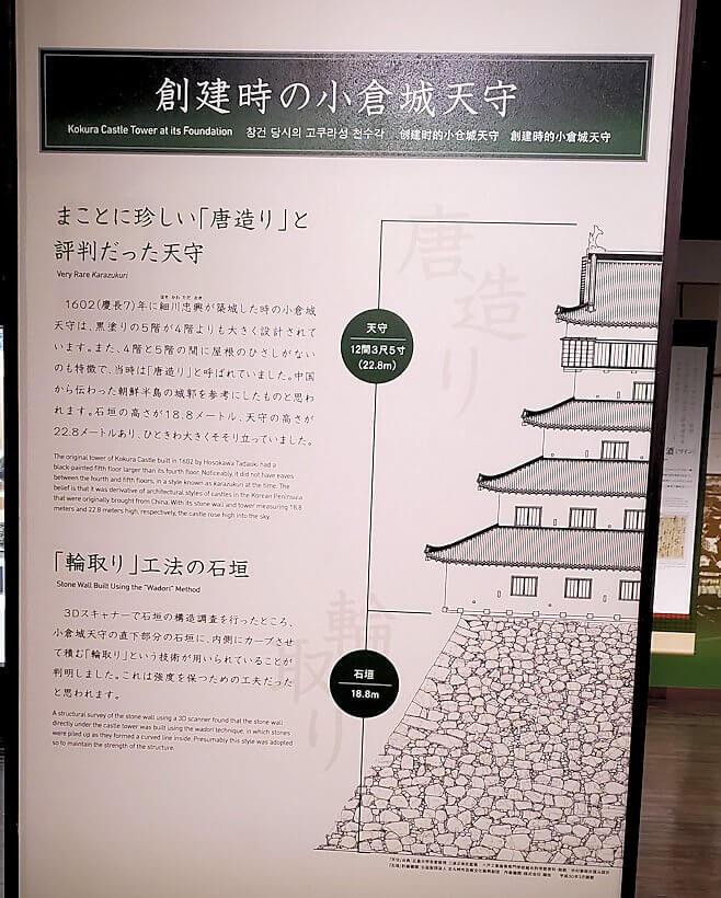 小倉城内にある、色んな説明書き-1