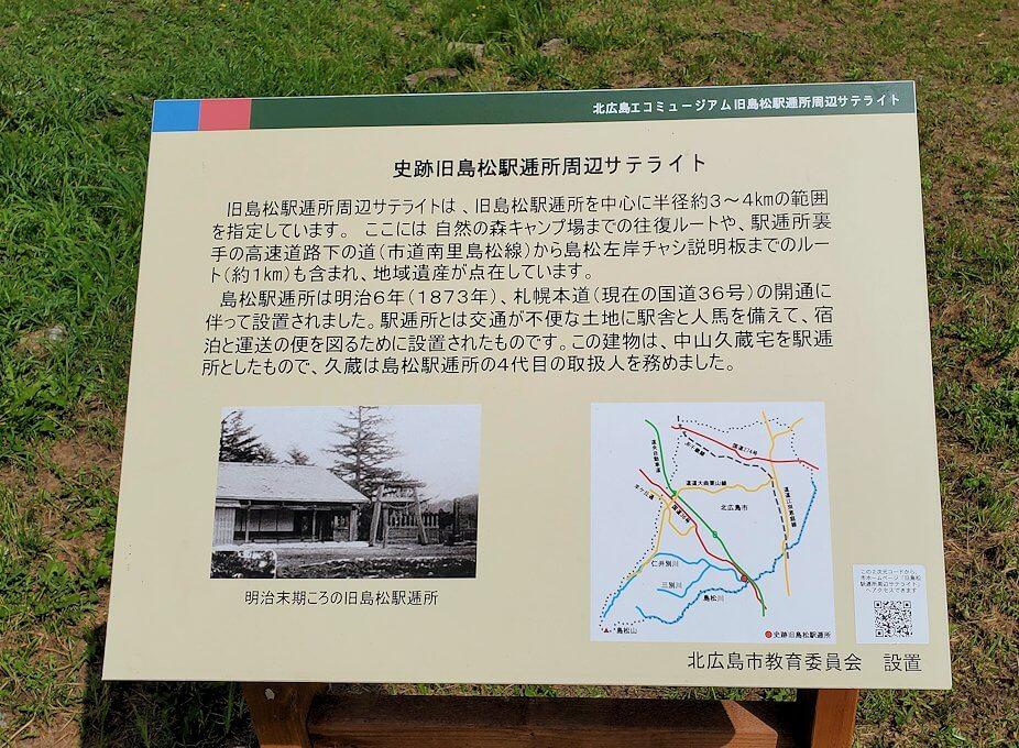 旧島松駅逓所の説明