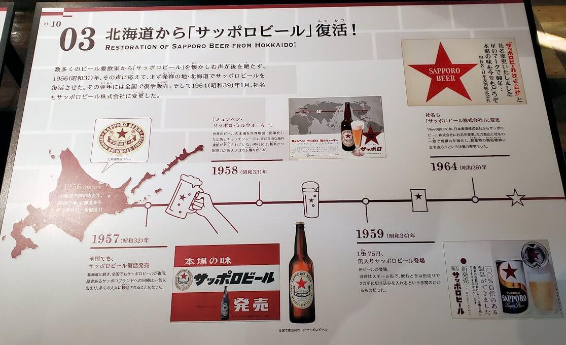 「サッポロビール博物館」内にあった資料パネル7