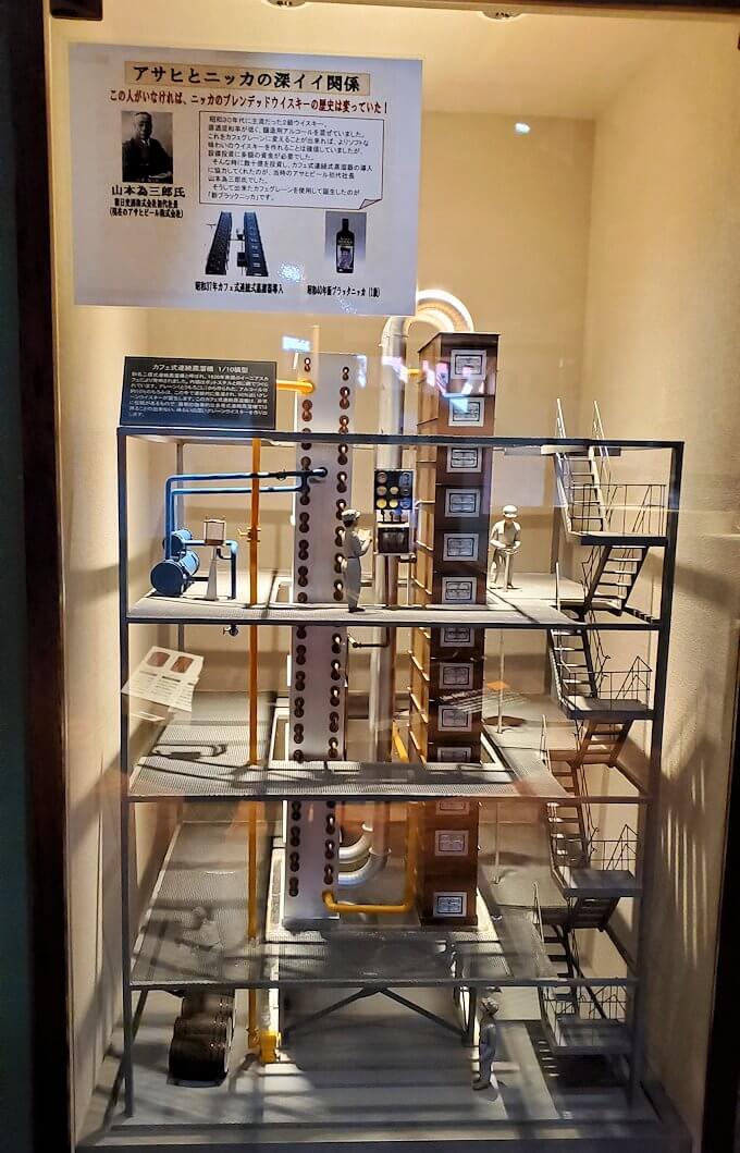 余市町のウイスキー博物館内にあった、蒸留所の模型