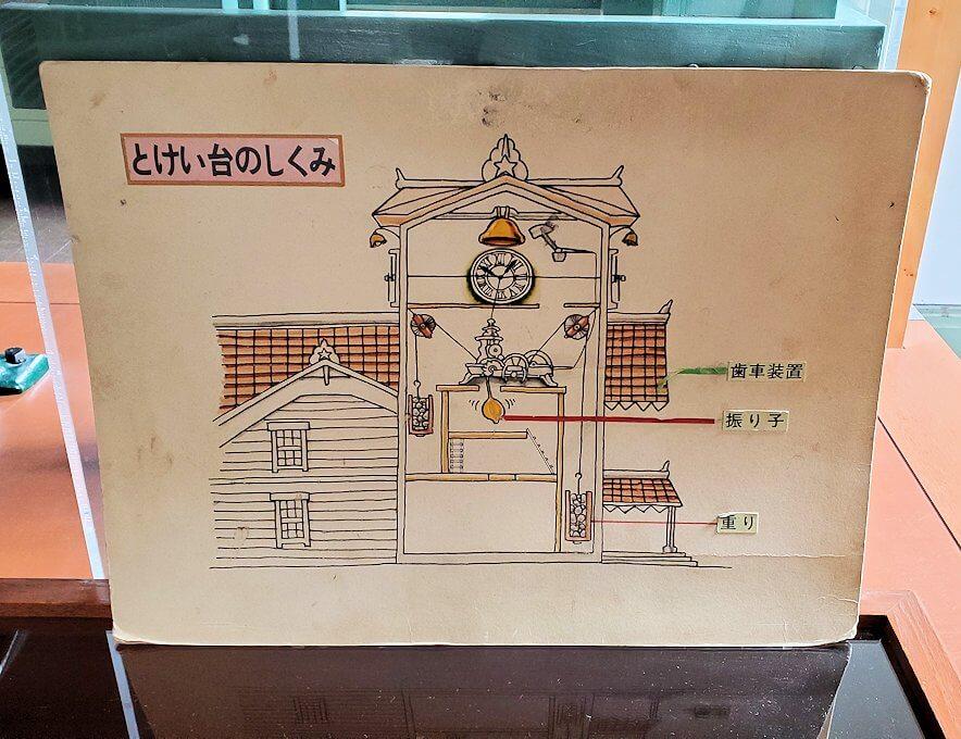 札幌時計台の説明