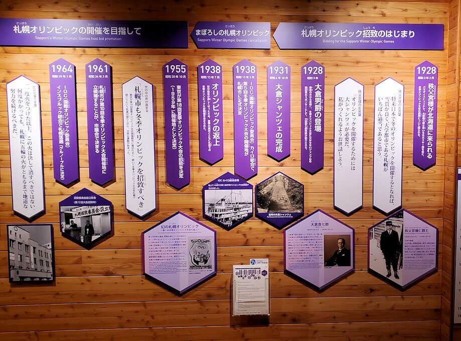 オリンピックの歴史展示