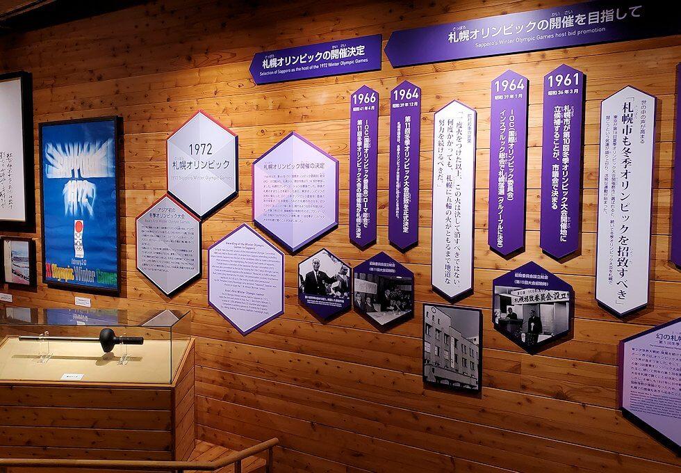 オリンピックの歴史展示1