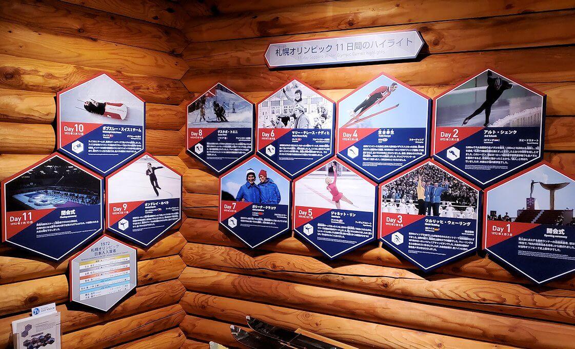 札幌オリンピックの歴史