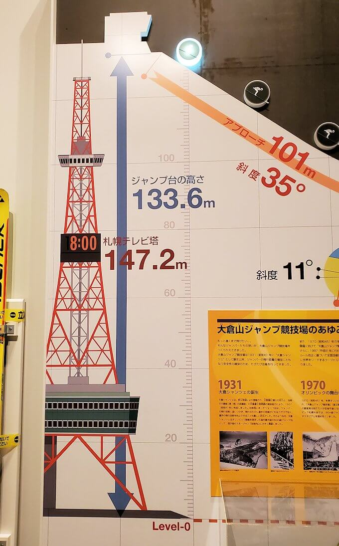 大倉山ジャンプ競技場の資料が描かれた壁