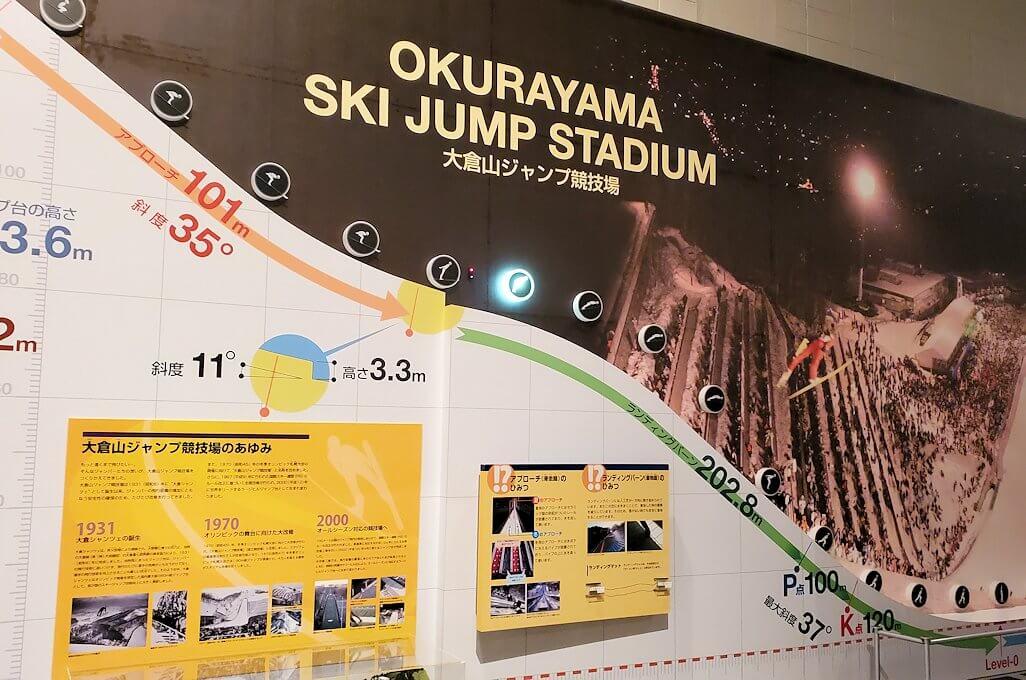 大倉山ジャンプ競技場の資料が描かれた壁1