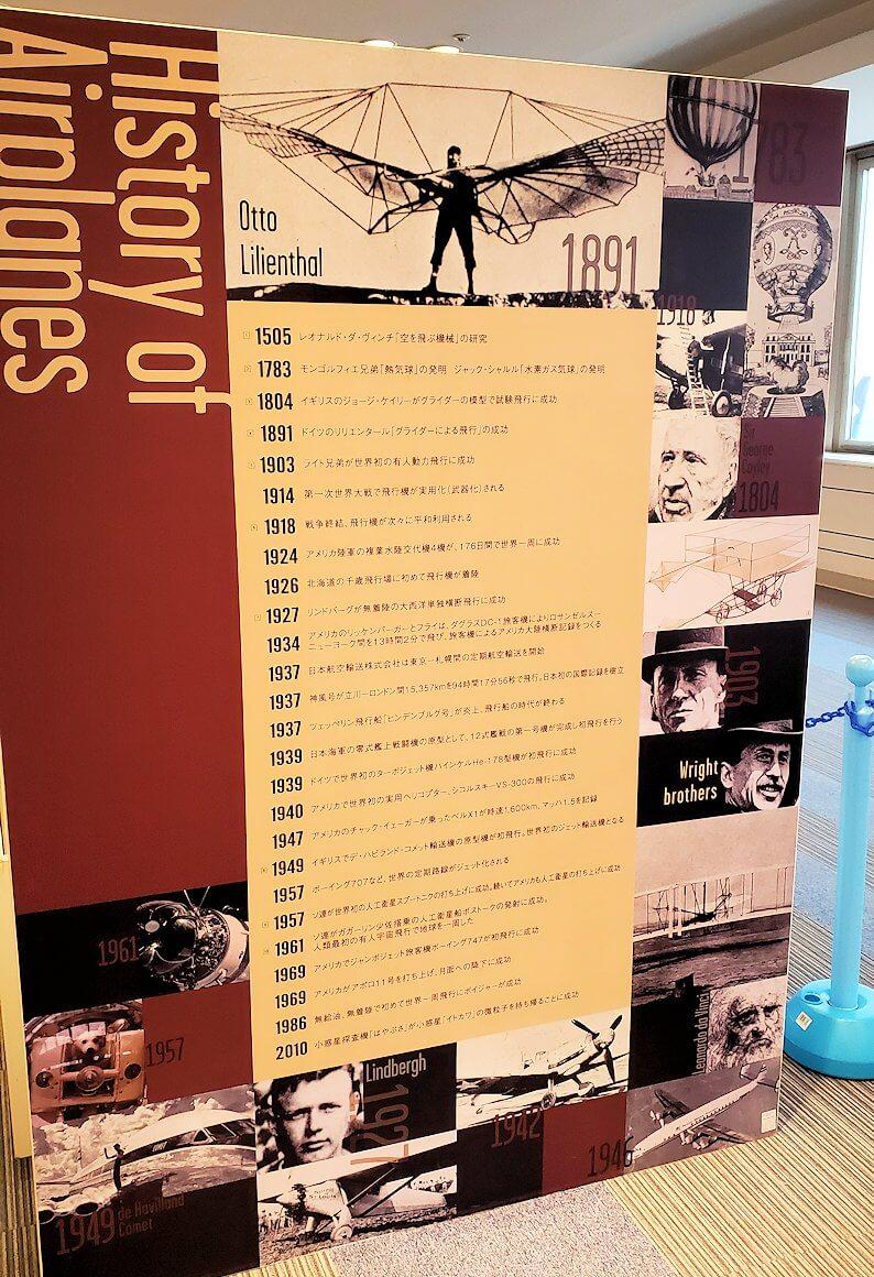 新千歳空港「大空ミュージアム」に展示されている年表