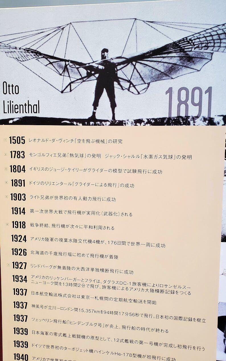 新千歳空港「大空ミュージアム」に展示されている年表1