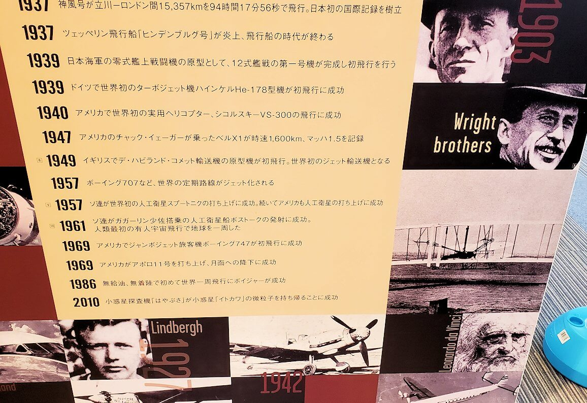 新千歳空港「大空ミュージアム」に展示されている年表2