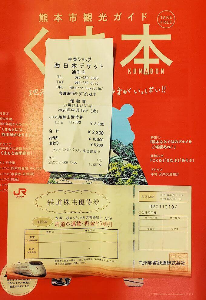 金券ショップで購入した、新幹線の株主優待券