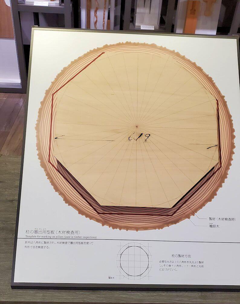 平城京跡の復原事業情報館にある、柱の説明1