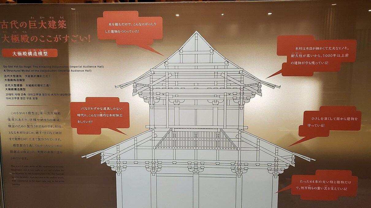 朱雀門広場「いざない館」内の展示模型4